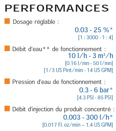 specifications D3 3m3 h fran